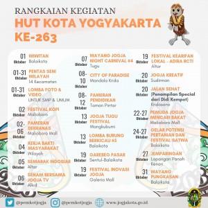 Rangkaian Kegiatan HUT 263 Kota Yogyakarta