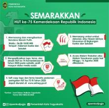 Pedoman Peringatan Ulang Tahun ke-75 Republik Indonesia