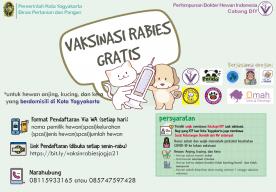 Vaksinasi Rabies Tahun 2021